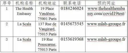 图为驻法国大使馆指定的检测机构信息(驻法国大使馆微信公众号)